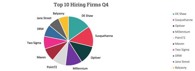 Top-10-firms-large