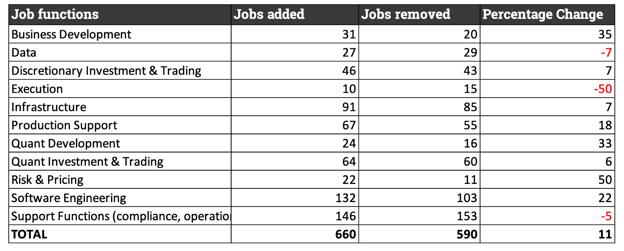 breakdown-of-job-functions-large