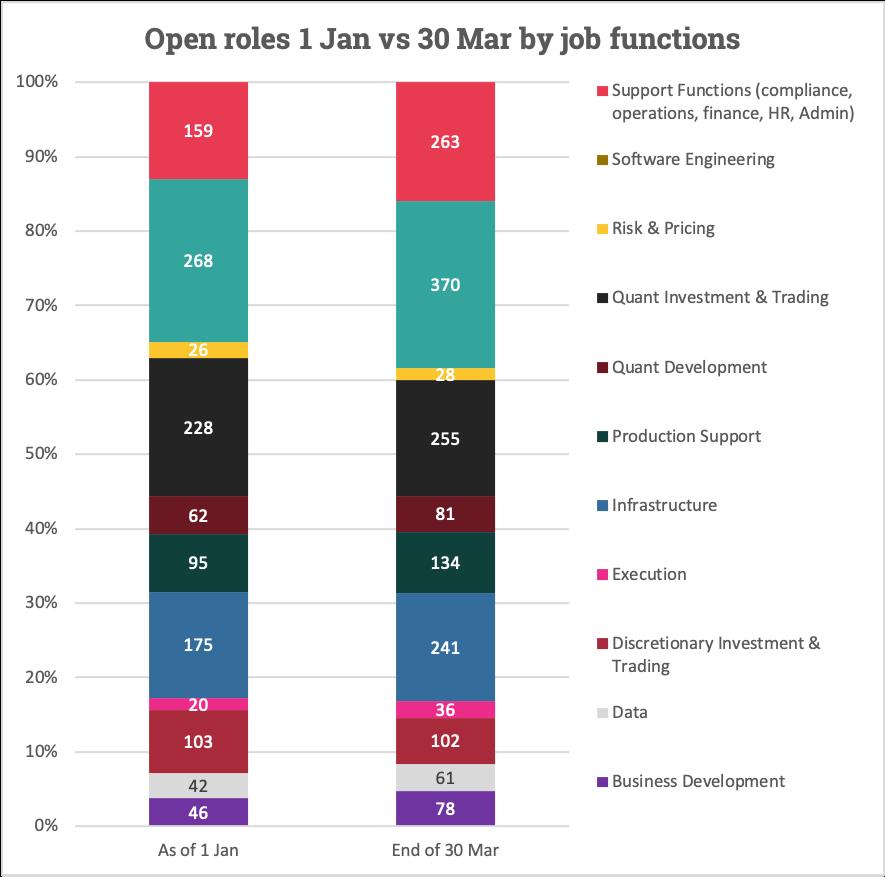 open-roles